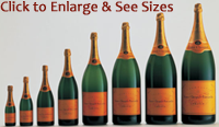 Veuve Clicquot Sizes